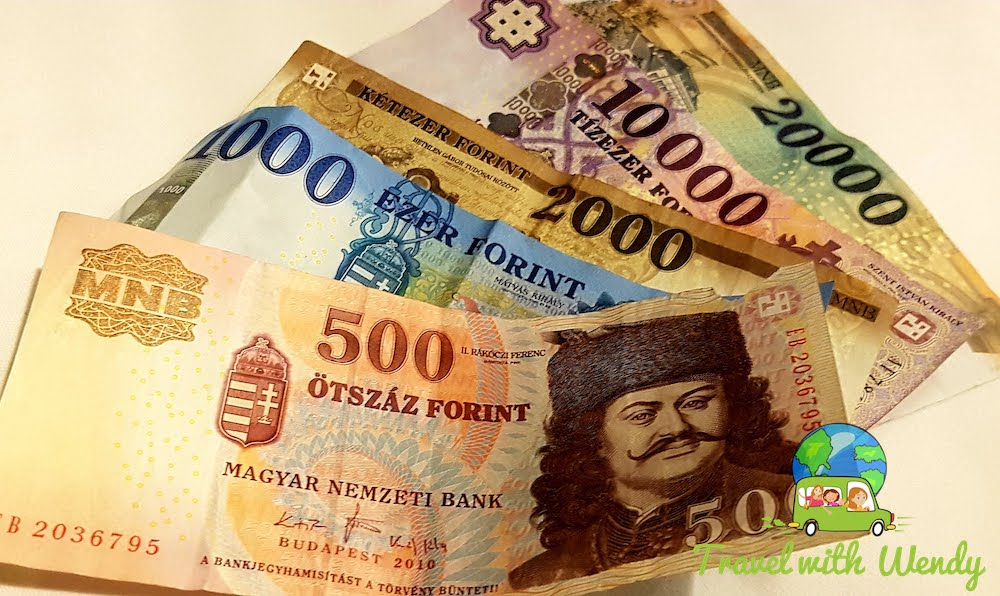 Currency of Hungary