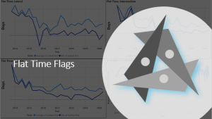 Flat Time Flags
