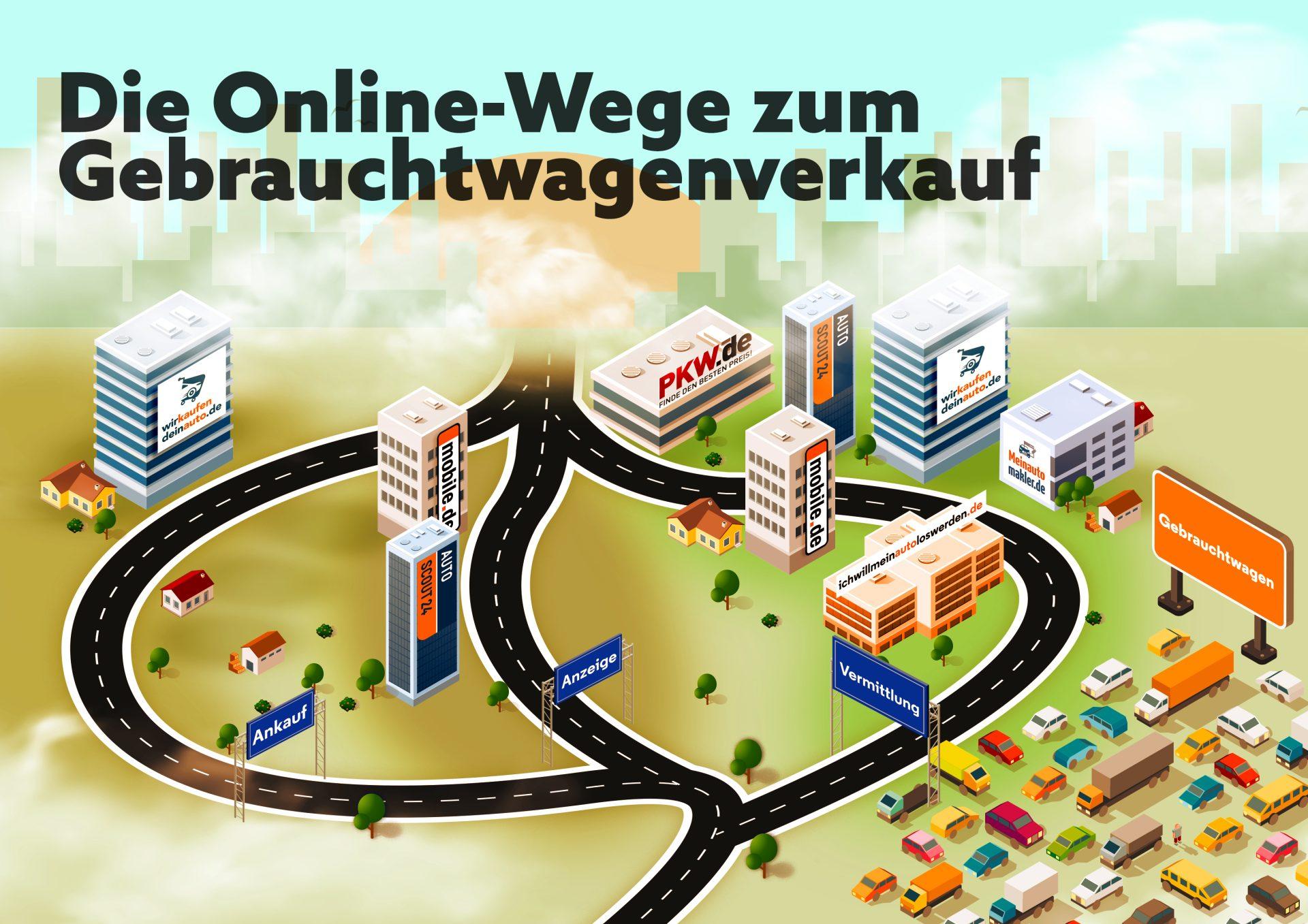 Gebrauchtwagenportale in Deutschland