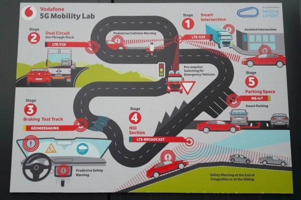 Vodafone56MobilityLab3