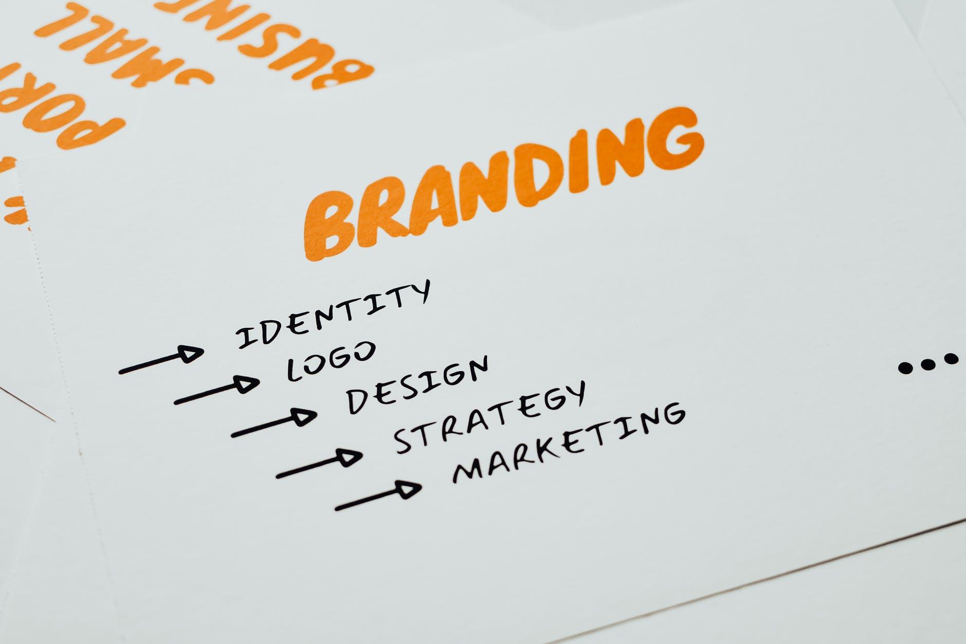 Branding: Über Marken und Imagebildung