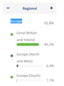 Living DNA European Ethnicity Estimates Overview