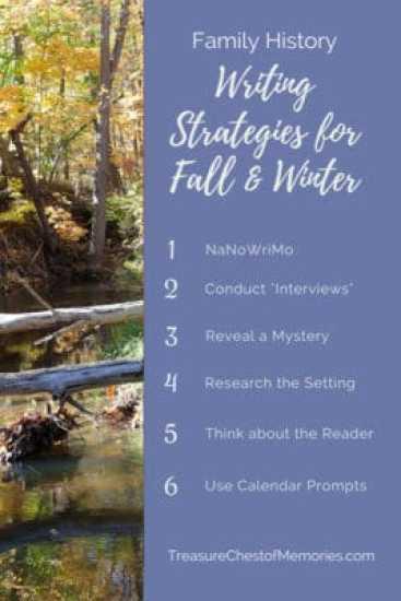 Infographic Pinnable Writing Strategies