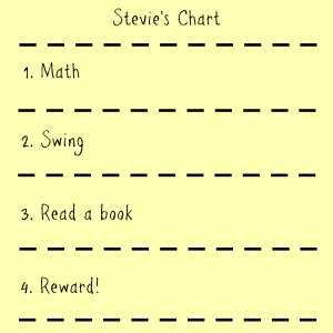 Stevie's Chart
