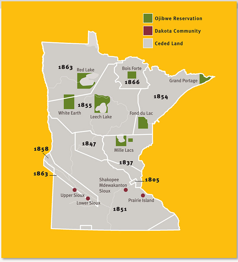 Native American Tribal Governments