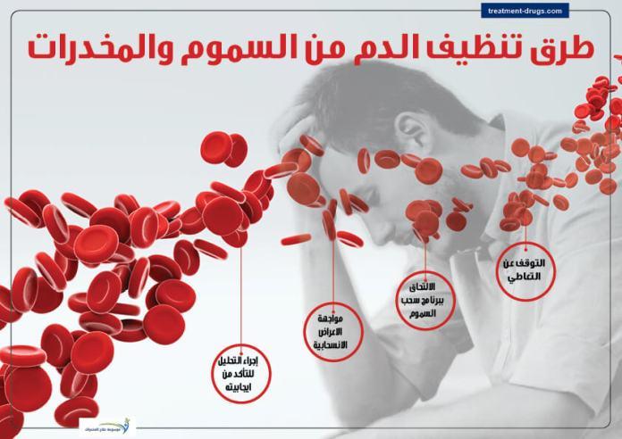 طرق تنظيف الدم من السموم