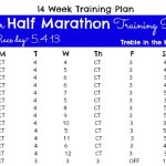 Indy Mini-Marathon Training Program
