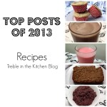 Top Posts of 2013