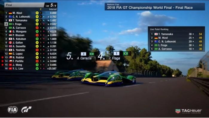 Gran Turismo | Igor Fraga é o primeiro campeão mundial da Nations Cup