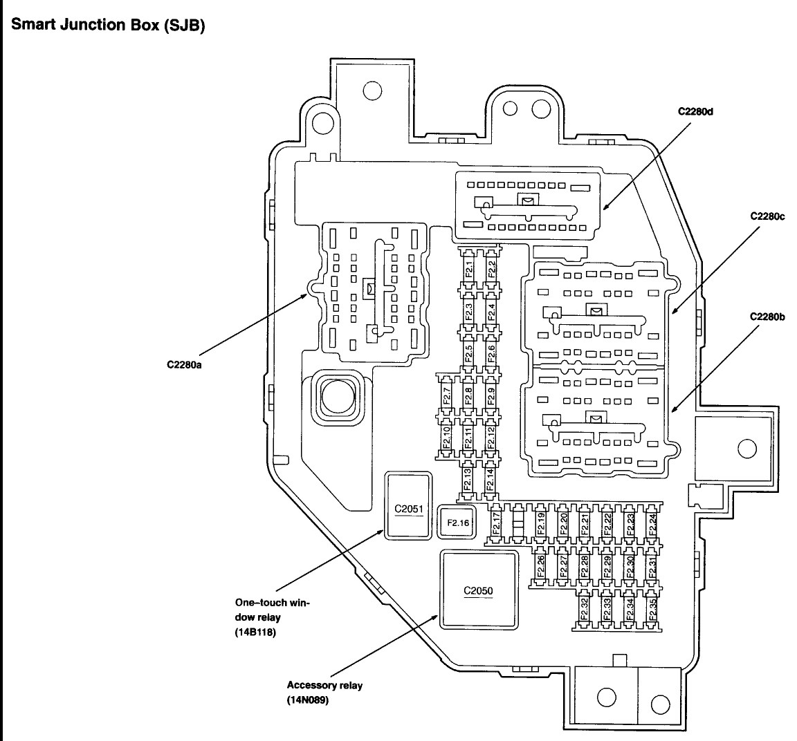 Download Of Ford Ranger Fuse Diagram