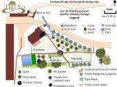 Schematic Design for kitchen garden, Herdade de Lage, Portugal 2014