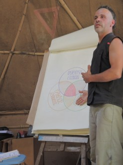Pedro talking ethics and culture, relocating the spheres