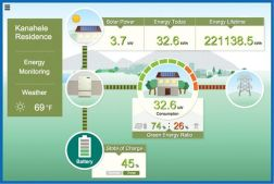 monitoring example, www.laplacesolar.com-wp-content-uploads-2015-02-energy-storage-dashboard
