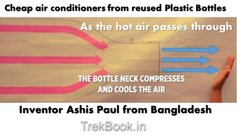 Cheap air conditioners from reused Plastic Bottles