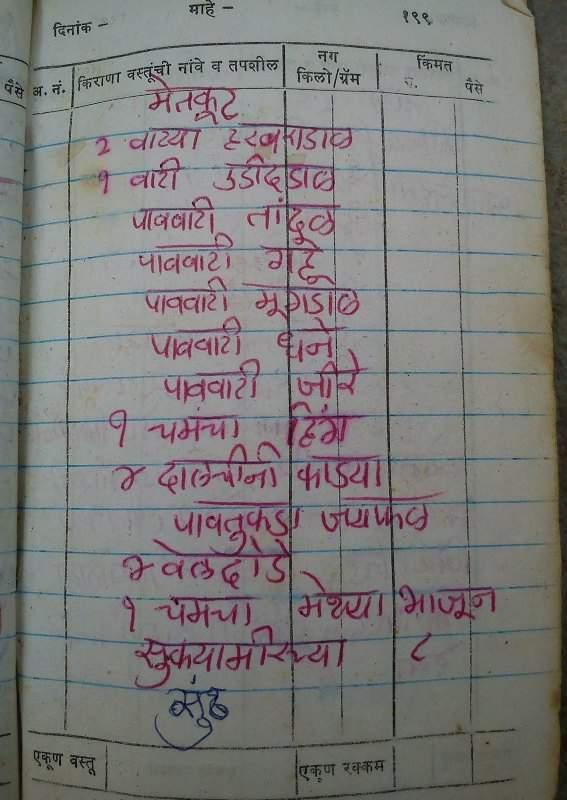 Mothers recipe metkut in her own writing