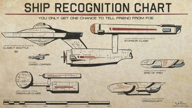 shiprecognitionchart01