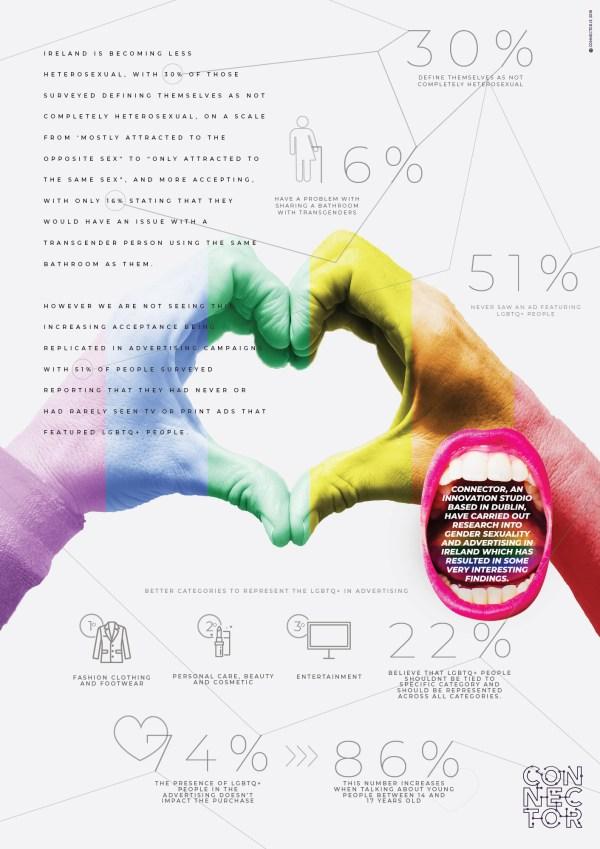 CONNECTOR-Infographic-PrideAdvertising-27062018-LJ-01.jpg