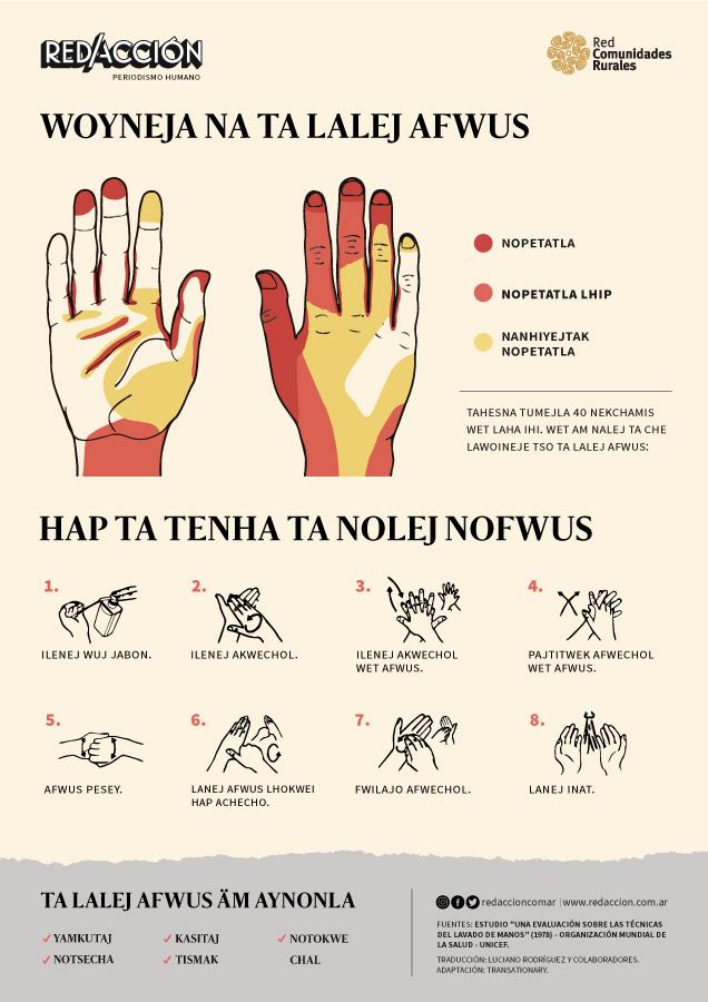 Afiche-lavado-de-manos-(Wichí)-RGB.jpg