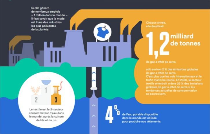 pollution_industrie_mode.jpg