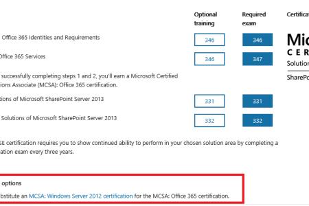 Free Resume 2018 » microsoft server certification   Free Resume