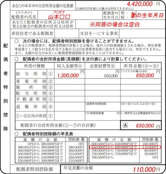 平成28年分マルホ配偶者特別