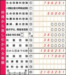 H30年分_確定申告書A第一表_住宅ローン控除図03