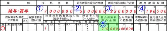 源泉徴収票見方_例02