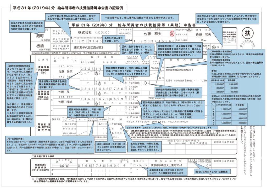 H31年分国税庁記載例