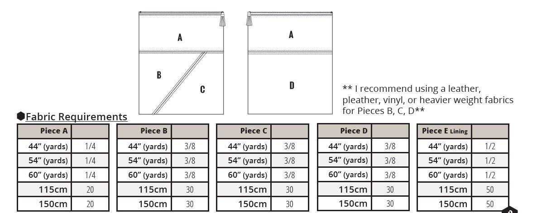 Evelyn Clutch PDF Sewing Pattern