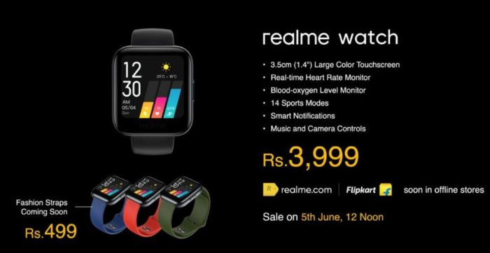 Realme Launched Realme Watch Smarttv Buds Air Neo And More Aiot