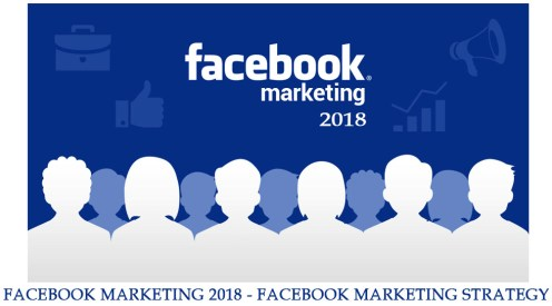 Facebook Marketing - Facebook Marketing Strategy