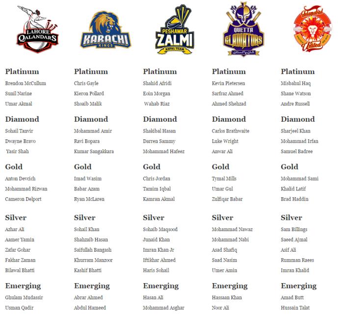 psl-2017-teams