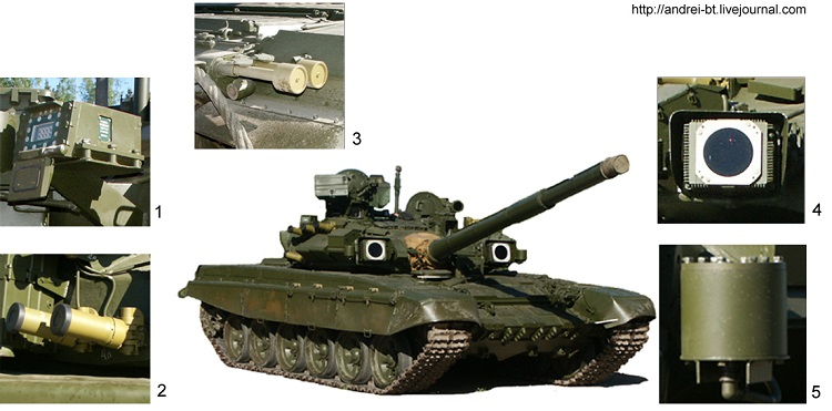 The T-90 MS Main Battle Tank