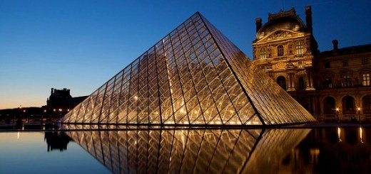 Top 7 Museums around the World