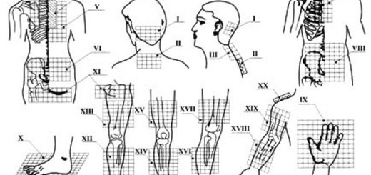 Get relief from headache and stress in just 30 seconds using acupressure