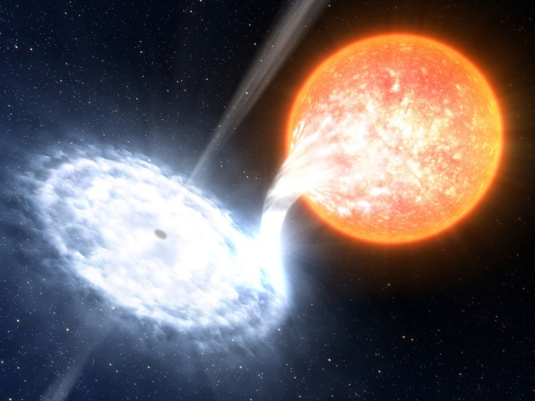 So is it true that black holes suck everything