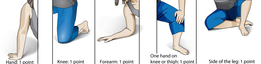 How does the stand-sit test works?
