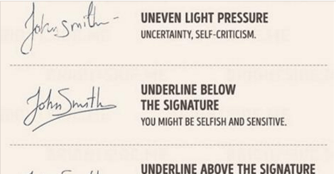 Find out what does your signature says about your personality?