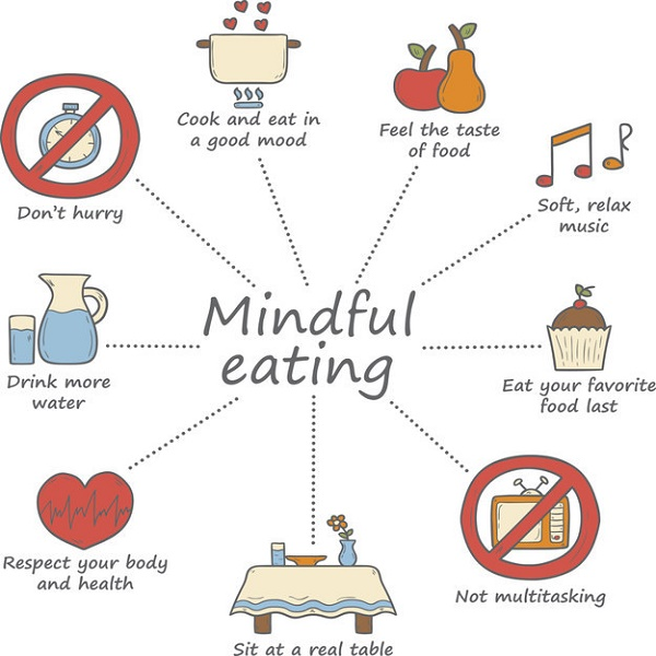 Eat mindfully