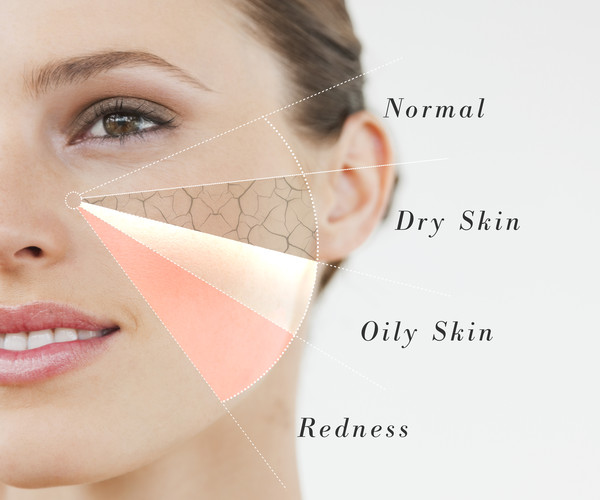 Ways To Identify Type of Skin