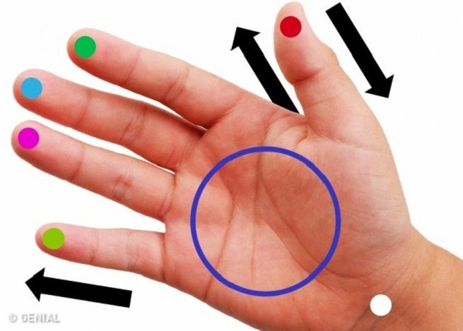 Palm pressure points to massage