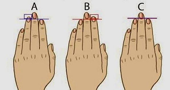 How to identify the strong and weak fingers?