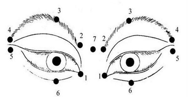 Perform these eye massages daily