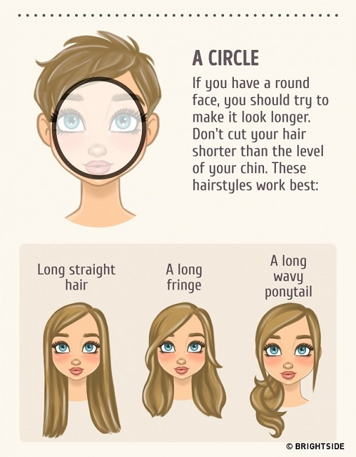 Want To Know Which Hairstyle Suits You Best Choose Hairstyles