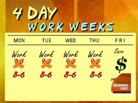 Four Day Working Week