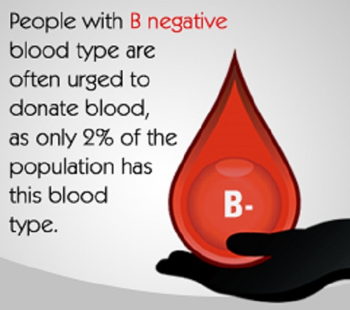 Blood type and emergencies