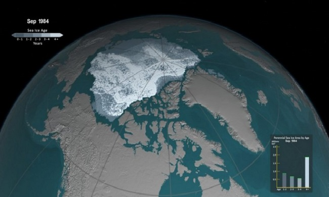 polar ice caps are slowly disappearing