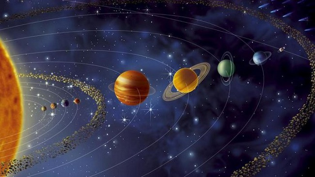 What is All Planets in Direct Motion