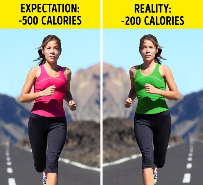 Don't overestimate the loss of calories during physical activity.