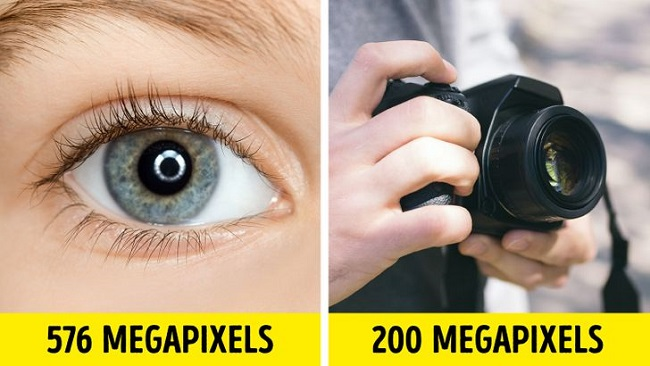 The human eyes resolution